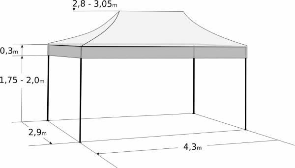 Nůžkový stan 3x4,5m hlinikovy: Rozměry a parametry